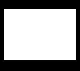 Raspberry Pi audio DACs, Digi and amplifiers